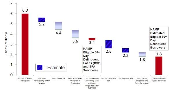 HAFA_HAMP_stats