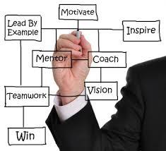Coach_inspire
