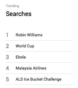 2014TopSearchesonGoogle